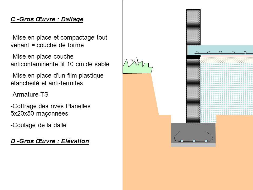 C -Gros Œuvre : Dallage Mise en place et compactage tout venant = couche de forme. Mise en place couche anticontaminente lit 10 cm de sable.