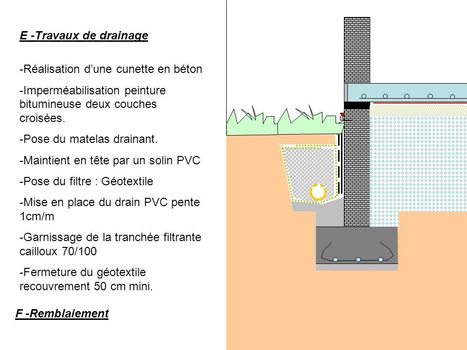 E -Travaux de drainage Réalisation d'une cunette en béton. Imperméabilisation peinture bitumineuse deux couches croisées.