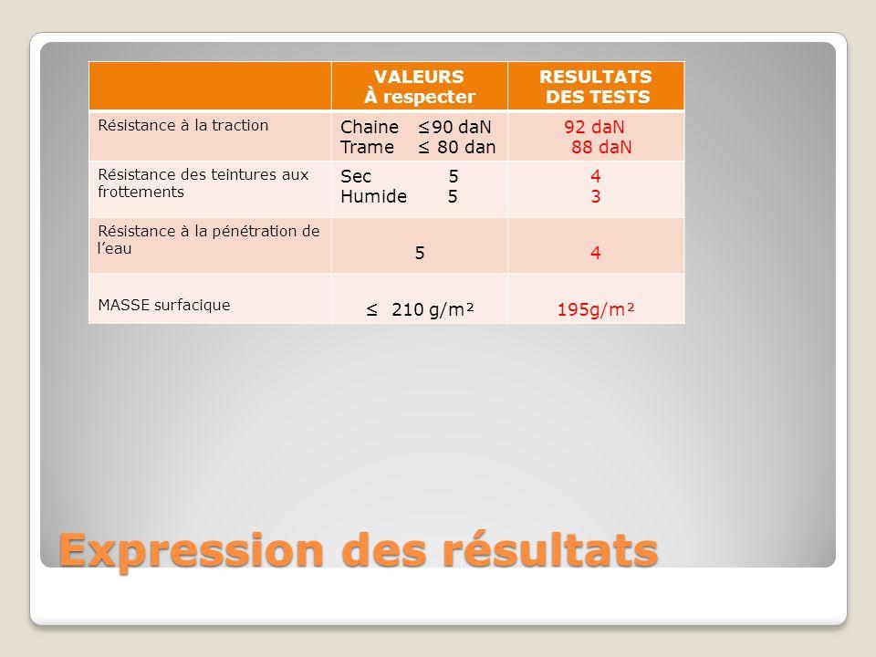 Expression des résultats