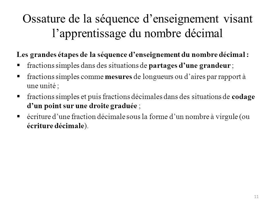 Ossature de la séquence d'enseignement visant l'apprentissage du nombre décimal