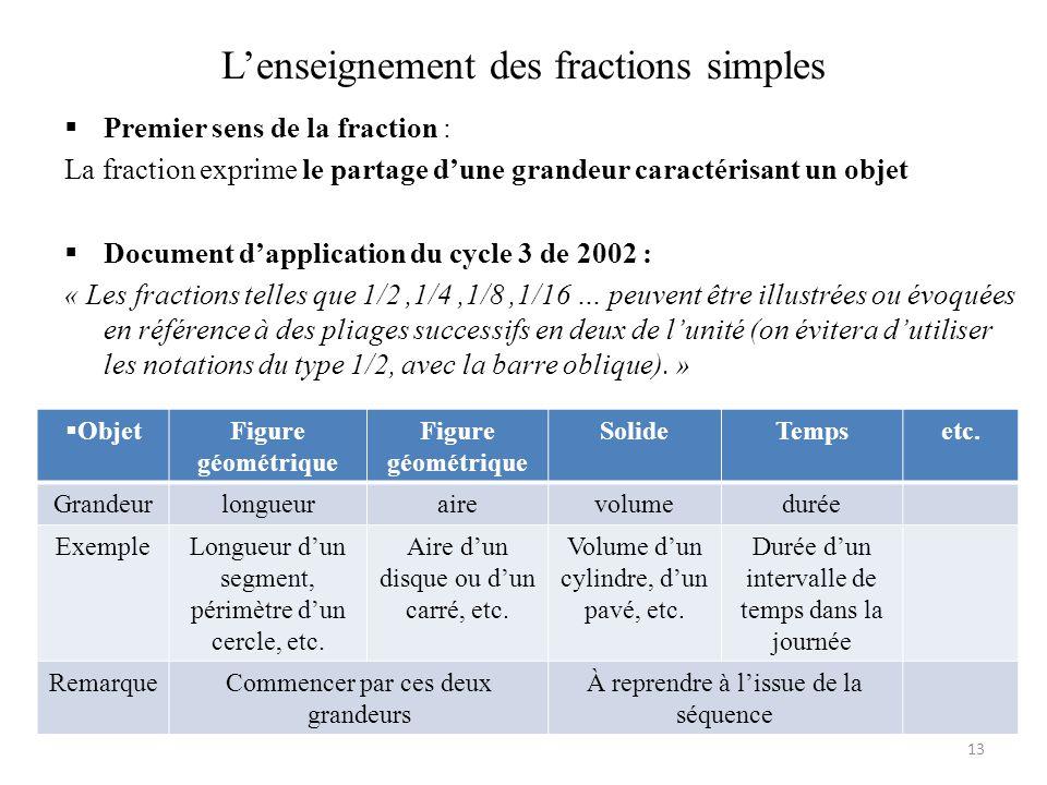 L'enseignement des fractions simples