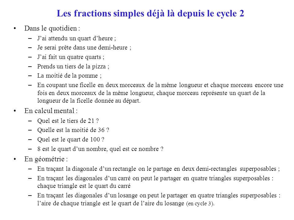 Les fractions simples déjà là depuis le cycle 2