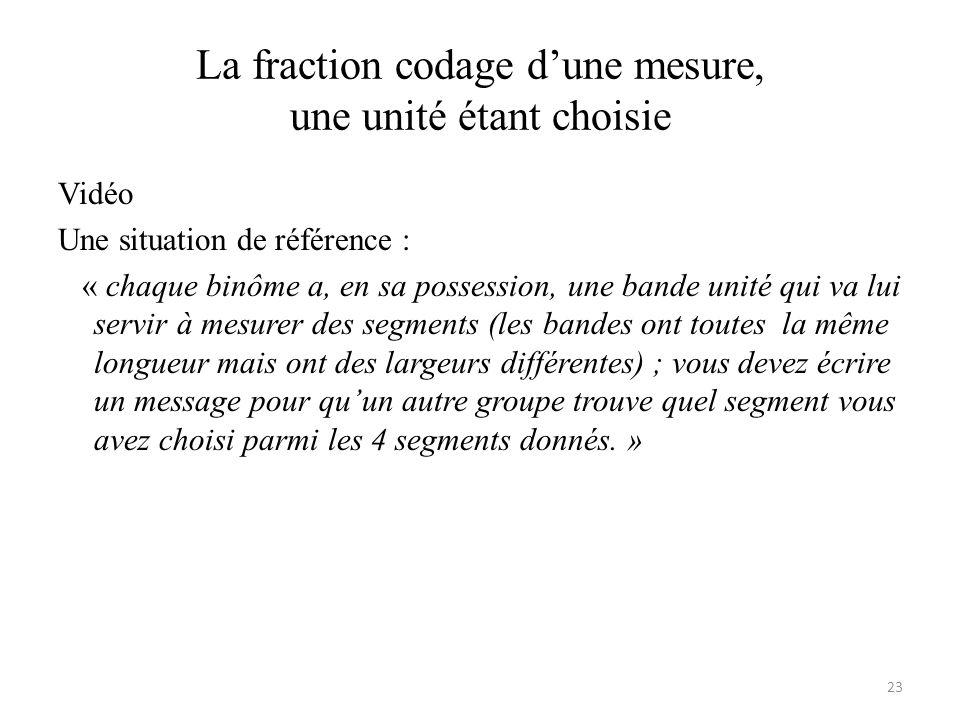 La fraction codage d'une mesure, une unité étant choisie