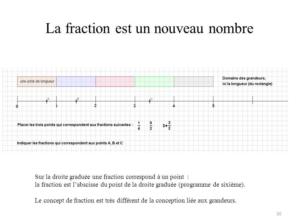 La fraction est un nouveau nombre