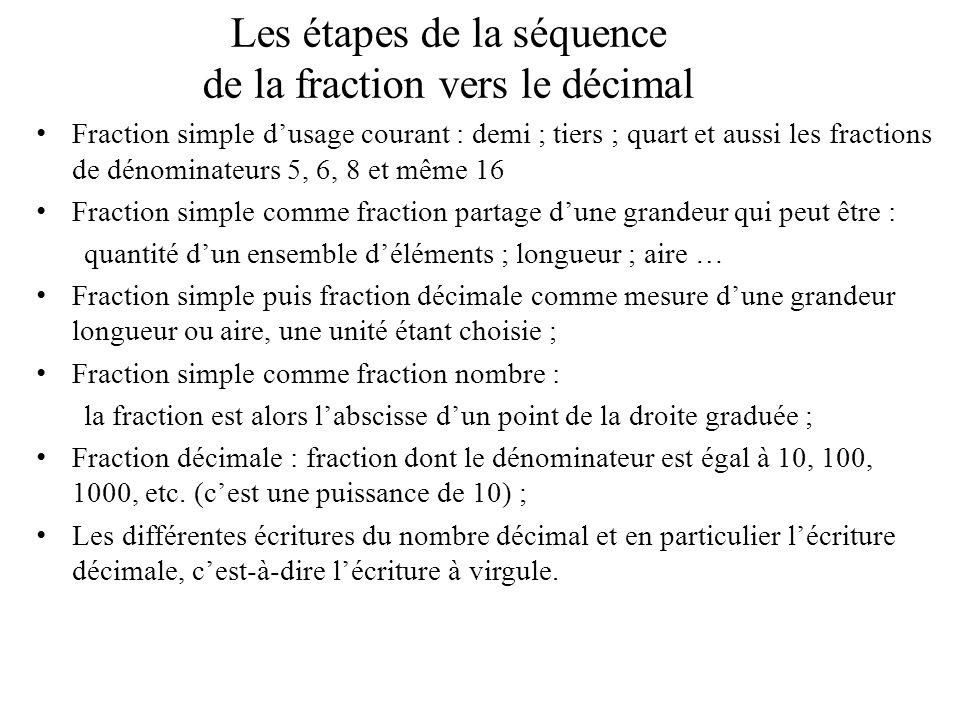Les étapes de la séquence de la fraction vers le décimal