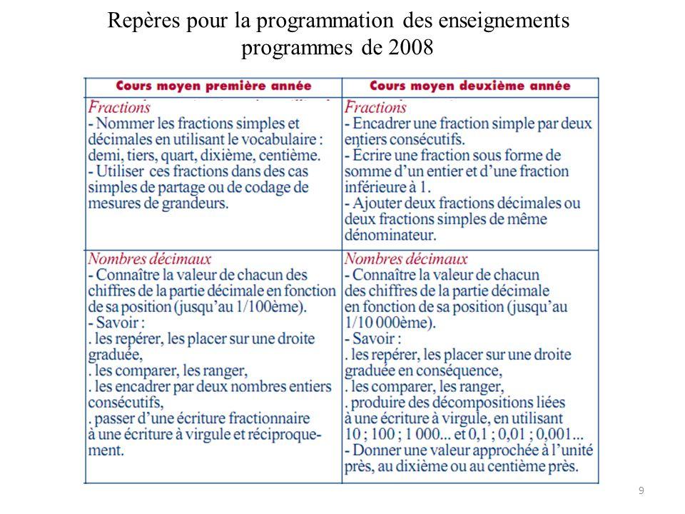 Repères pour la programmation des enseignements programmes de 2008