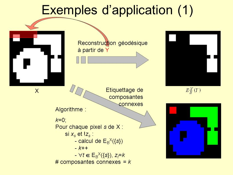 Exemples d'application (1)