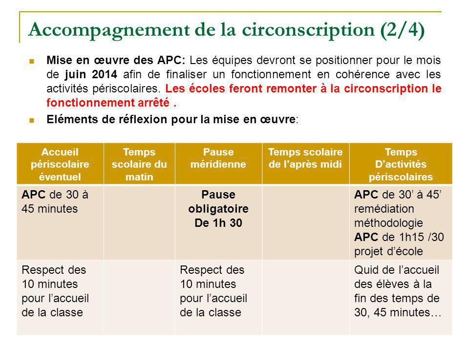 Accompagnement de la circonscription (2/4)