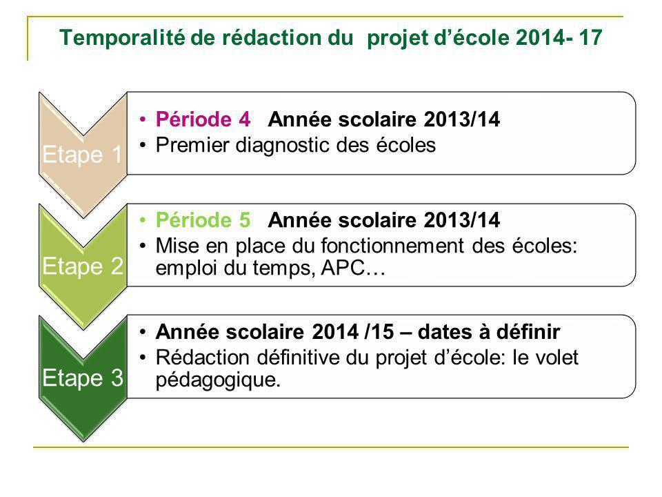 Temporalité de rédaction du projet d'école 2014- 17