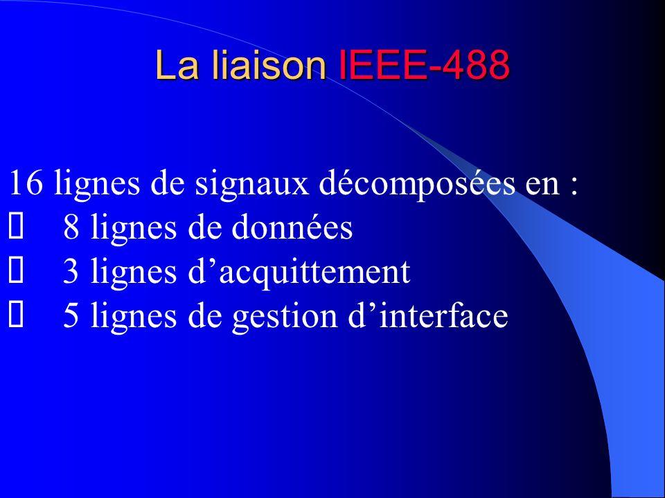 La liaison IEEE-488 16 lignes de signaux décomposées en :