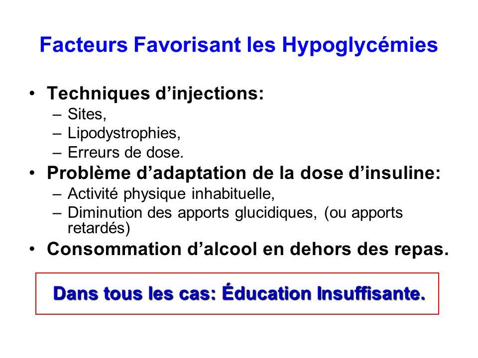 Facteurs Favorisant les Hypoglycémies