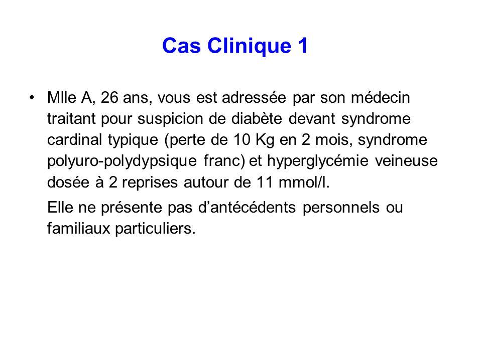 Cas Clinique 1