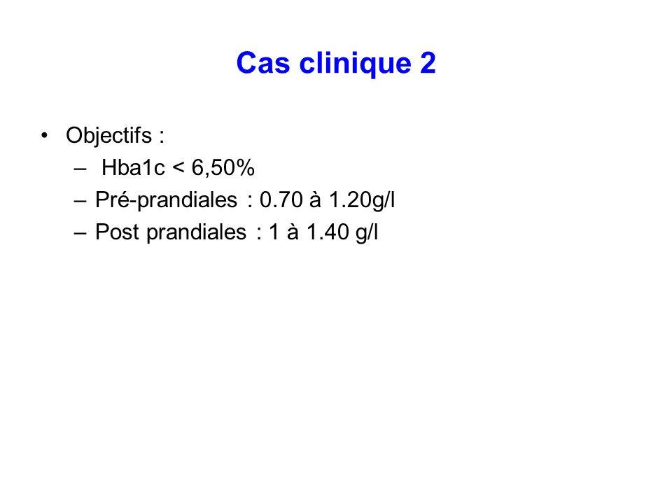 Cas clinique 2 Objectifs : Hba1c < 6,50%