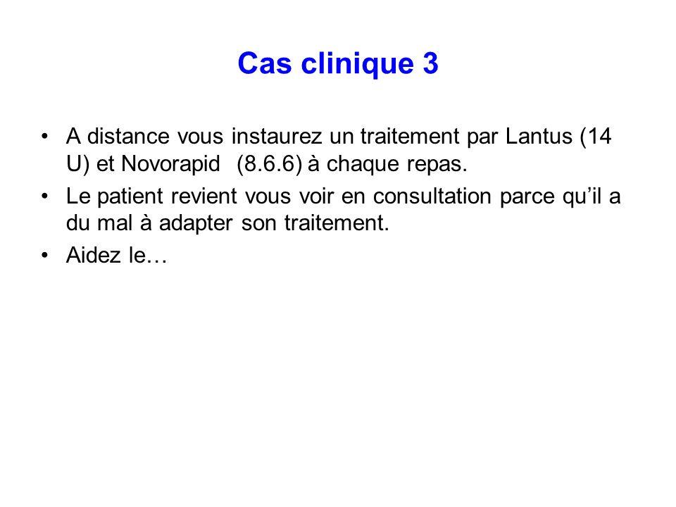 Cas clinique 3 A distance vous instaurez un traitement par Lantus (14 U) et Novorapid (8.6.6) à chaque repas.