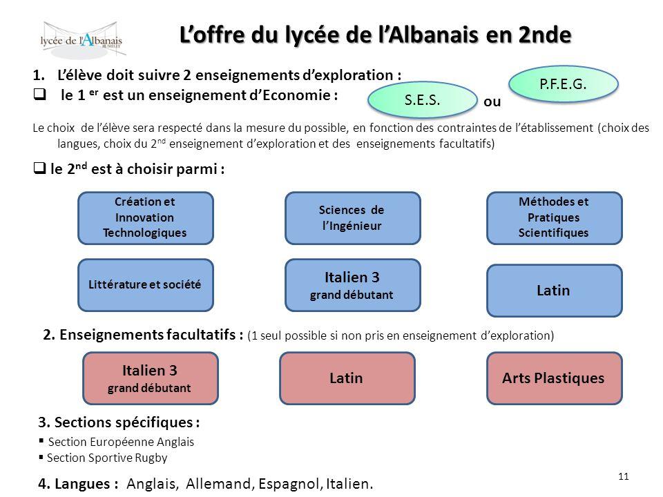 L'offre du lycée de l'Albanais en 2nde