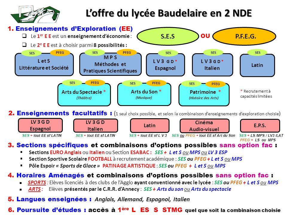 L'offre du lycée Baudelaire en 2 NDE
