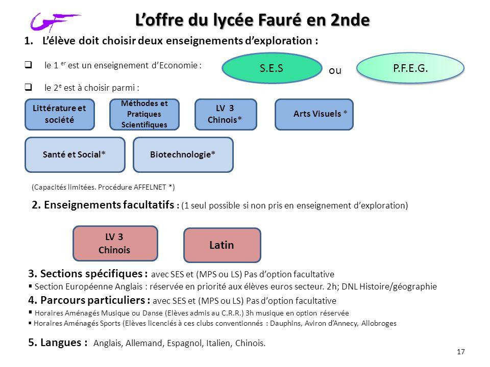 L'offre du lycée Fauré en 2nde