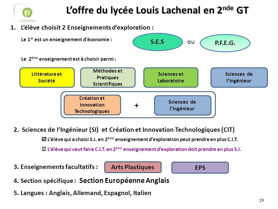 L'offre du lycée Louis Lachenal en 2nde GT