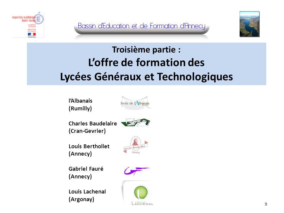 L'offre de formation des Lycées Généraux et Technologiques