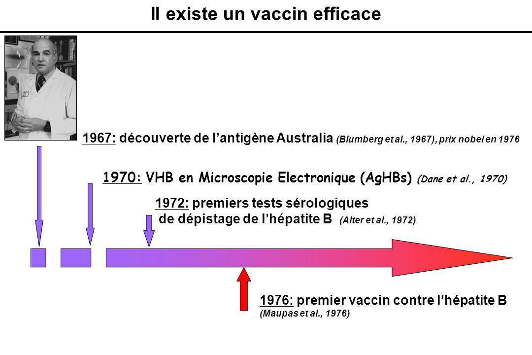 Il existe un vaccin efficace
