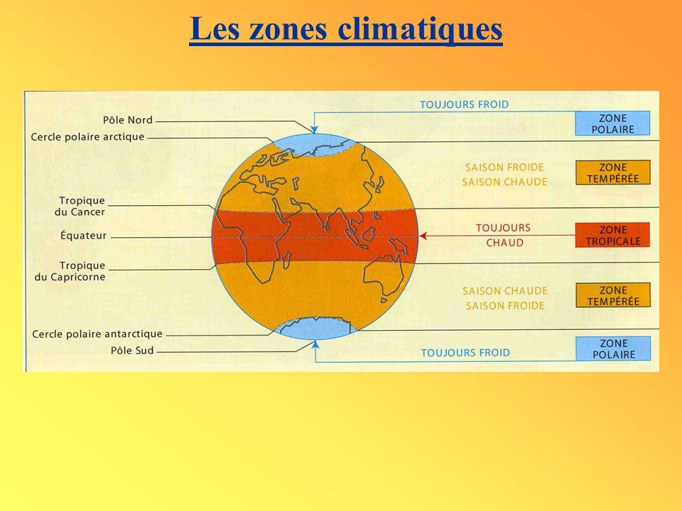 Les zones climatiques
