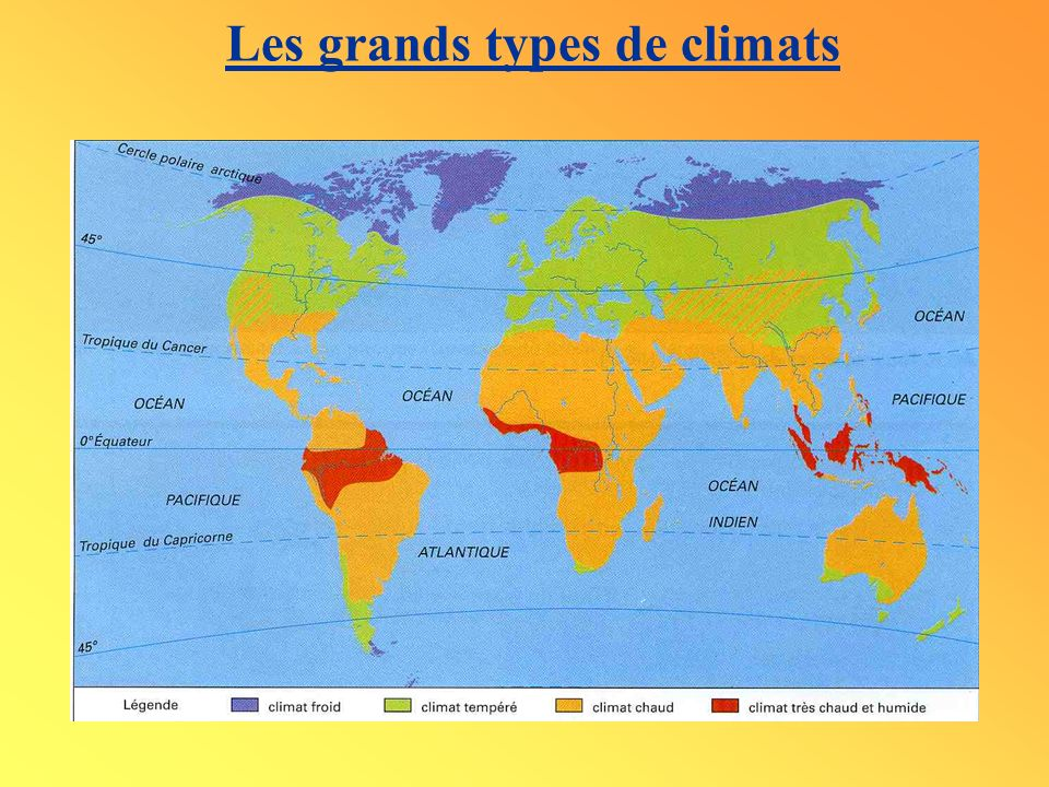 Les grands types de climats