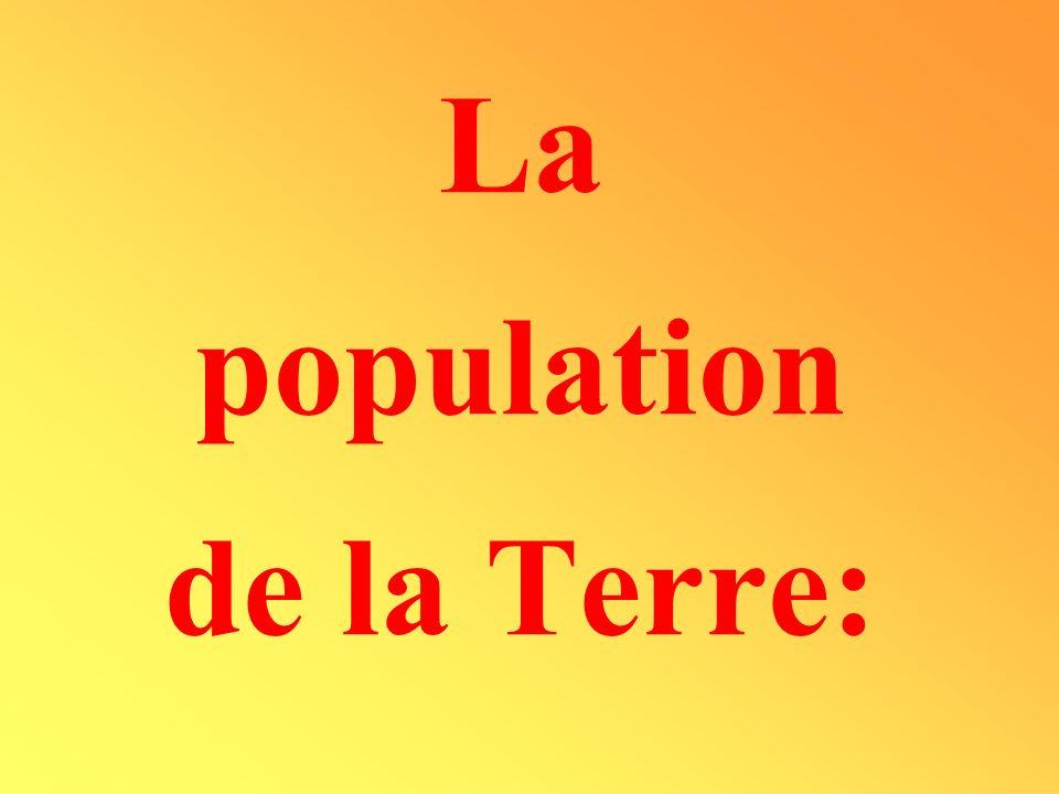 La population de la Terre: