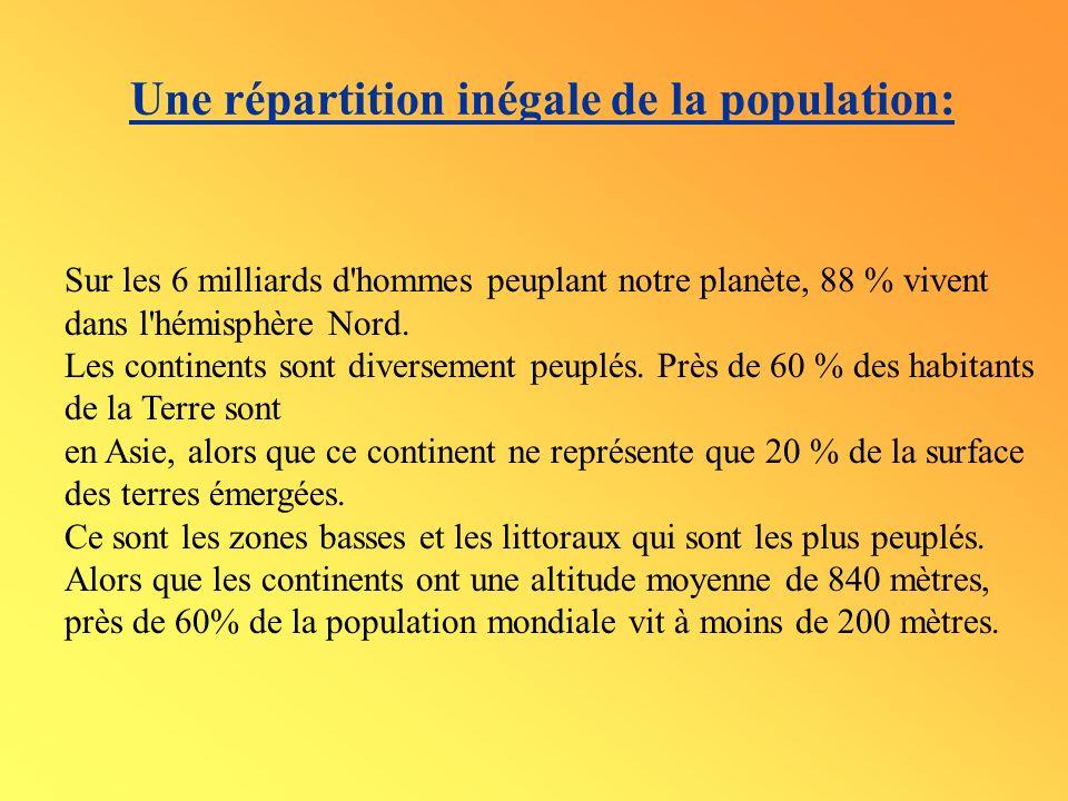 Une répartition inégale de la population: