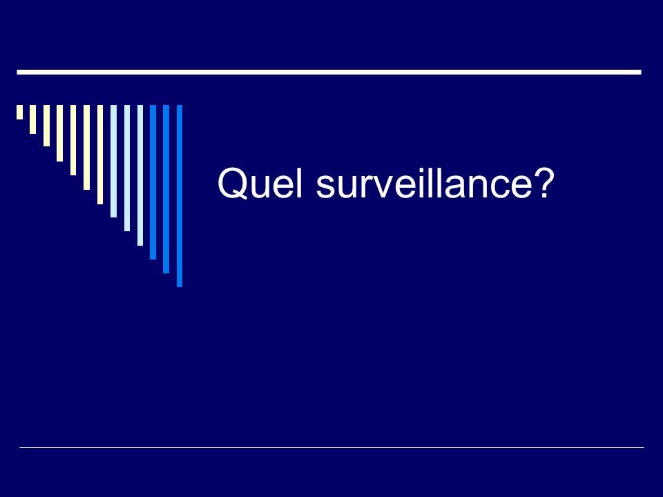 Quel surveillance