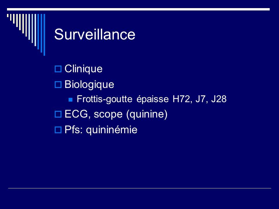 Surveillance Clinique Biologique ECG, scope (quinine) Pfs: quininémie