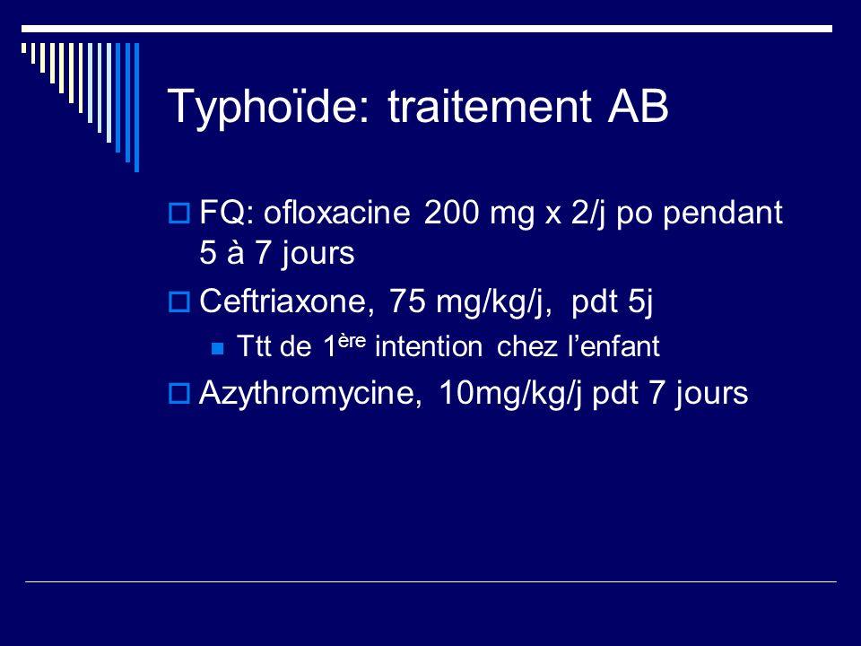 Typhoïde: traitement AB