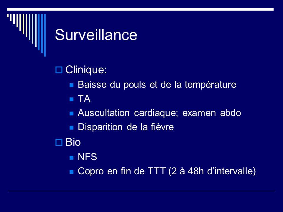 Surveillance Clinique: Bio Baisse du pouls et de la température TA