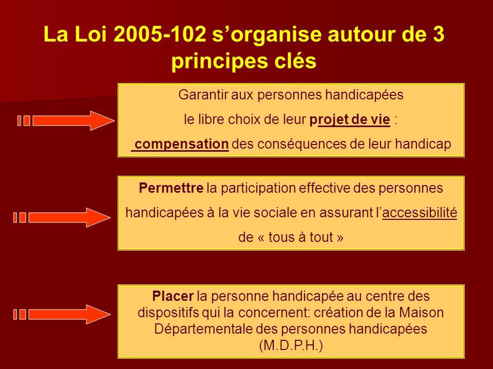 La Loi 2005-102 s'organise autour de 3 principes clés
