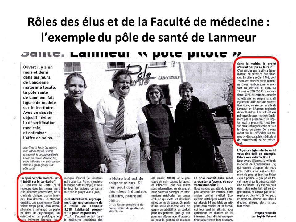 Rôles des élus et de la Faculté de médecine : l'exemple du pôle de santé de Lanmeur