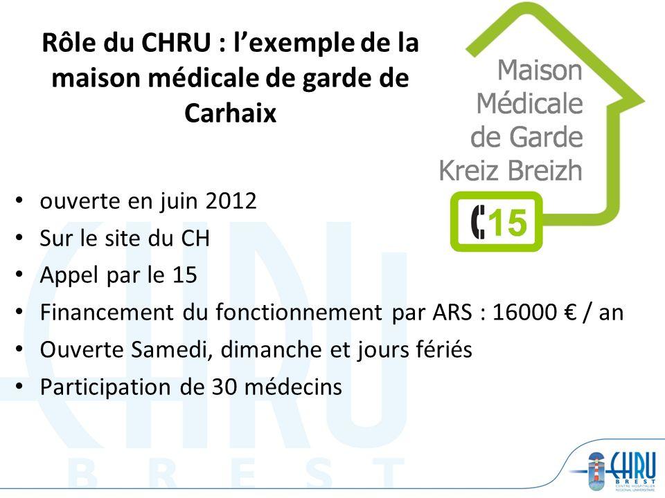 Rôle du CHRU : l'exemple de la maison médicale de garde de Carhaix