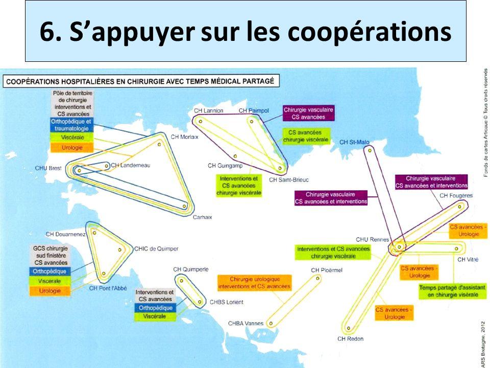 6. S'appuyer sur les coopérations