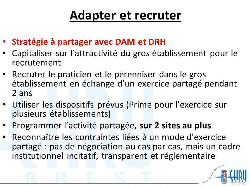 Adapter et recruter Stratégie à partager avec DAM et DRH
