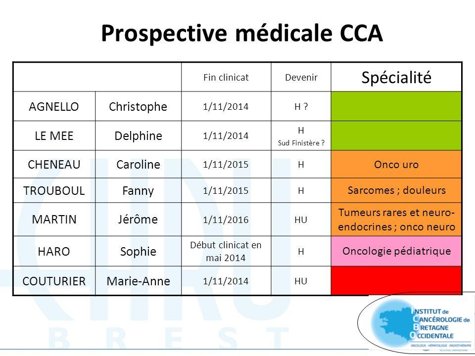 Prospective médicale CCA