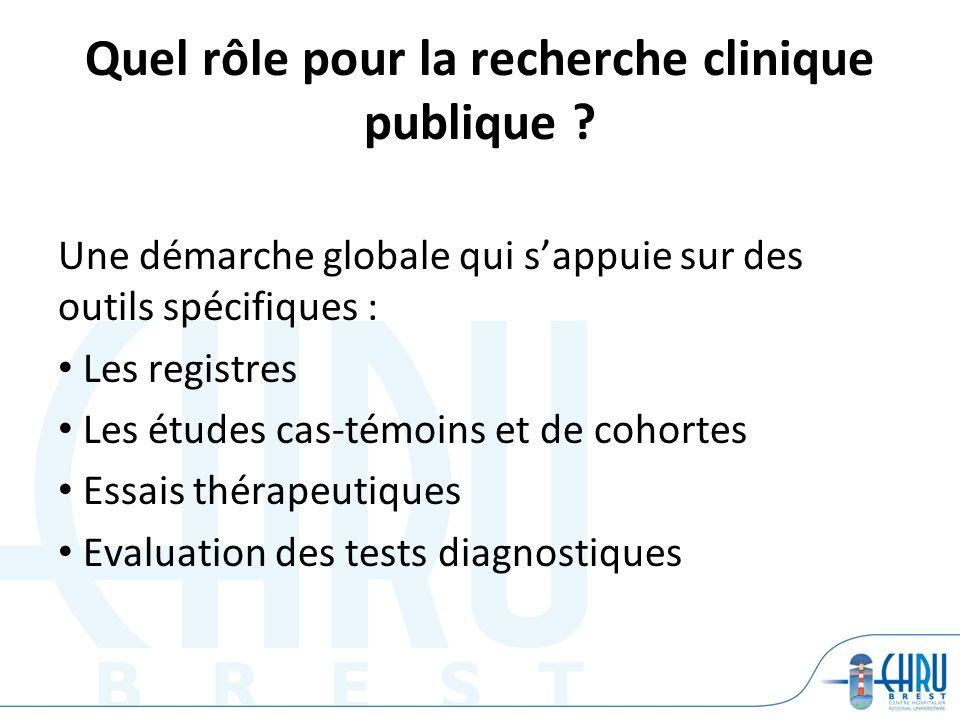 Quel rôle pour la recherche clinique publique