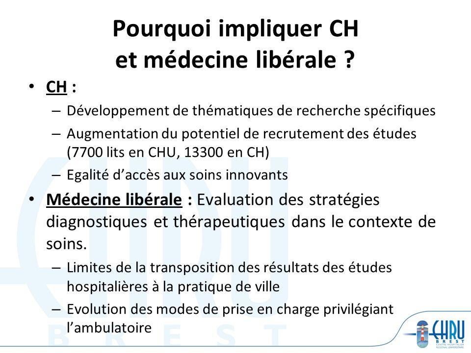 Pourquoi impliquer CH et médecine libérale