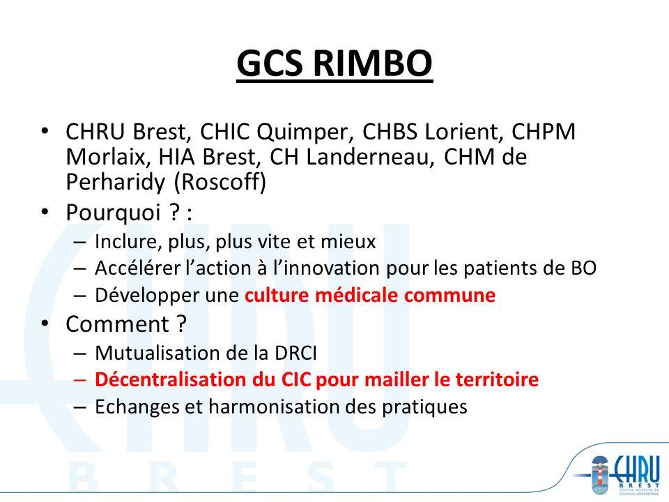 GCS RIMBO CHRU Brest, CHIC Quimper, CHBS Lorient, CHPM Morlaix, HIA Brest, CH Landerneau, CHM de Perharidy (Roscoff)