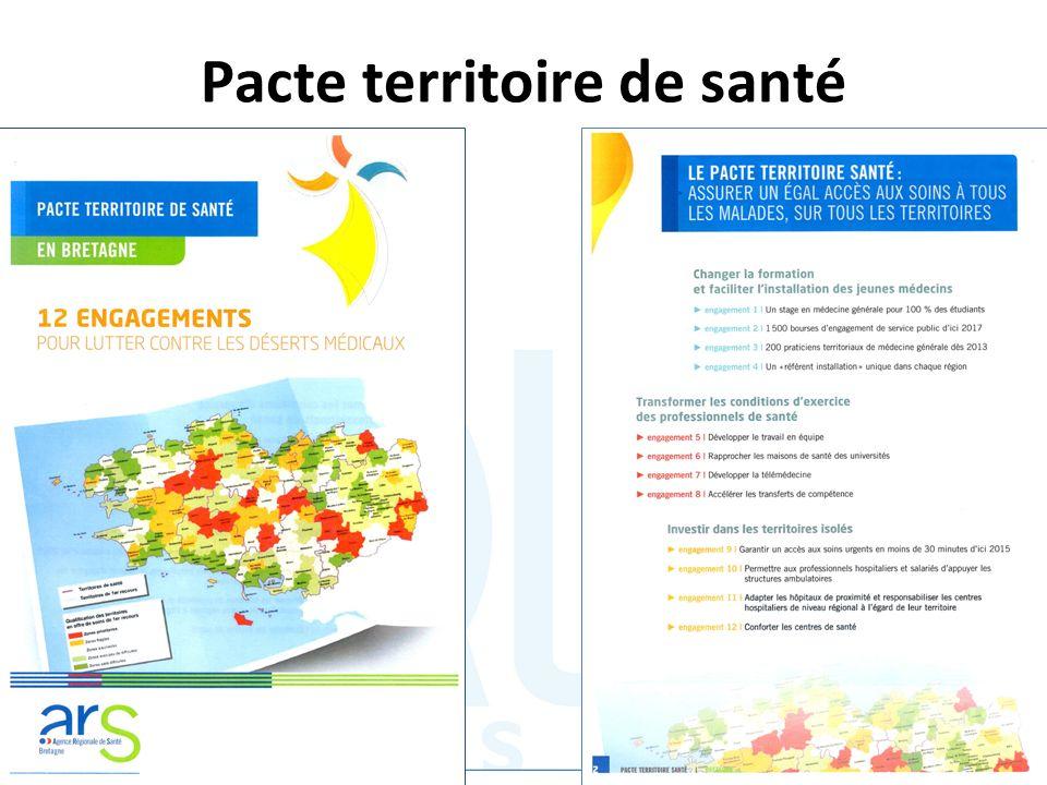 Pacte territoire de santé