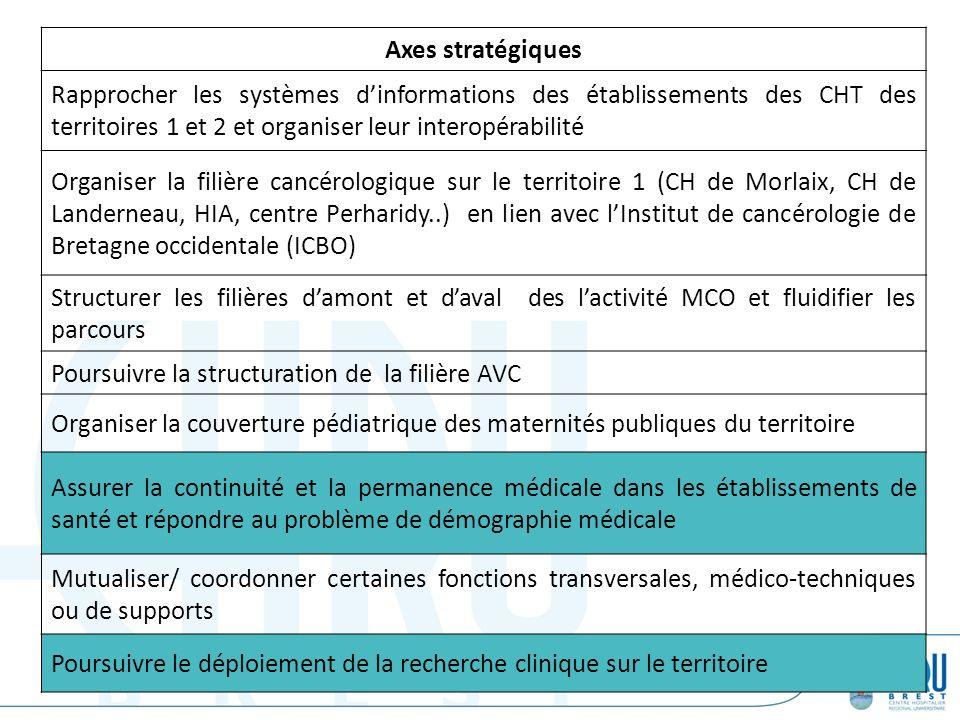 Axes stratégiques Rapprocher les systèmes d'informations des établissements des CHT des territoires 1 et 2 et organiser leur interopérabilité.