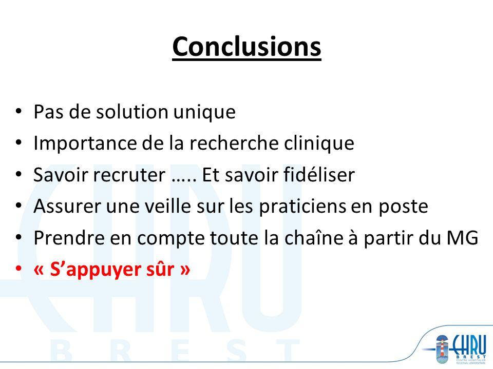 Conclusions Pas de solution unique Importance de la recherche clinique