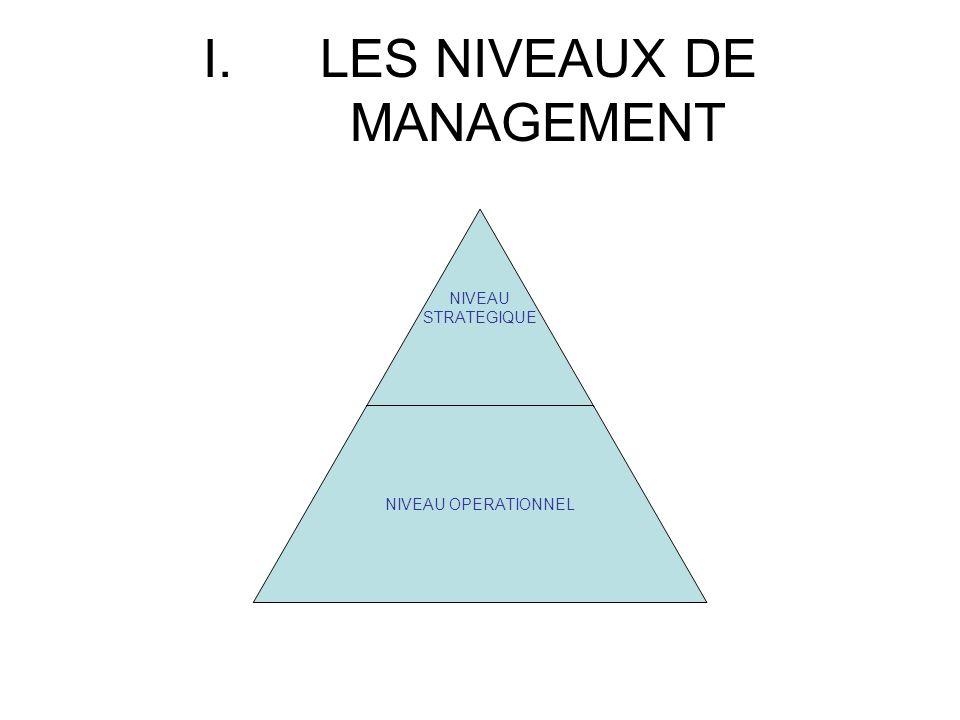 LES NIVEAUX DE MANAGEMENT