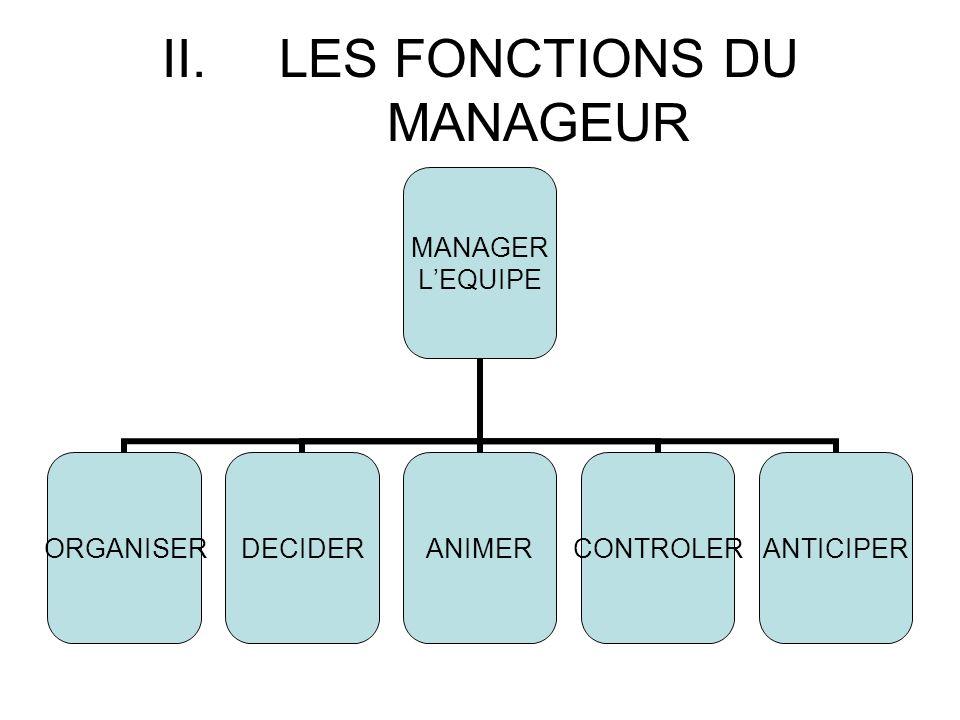 LES FONCTIONS DU MANAGEUR