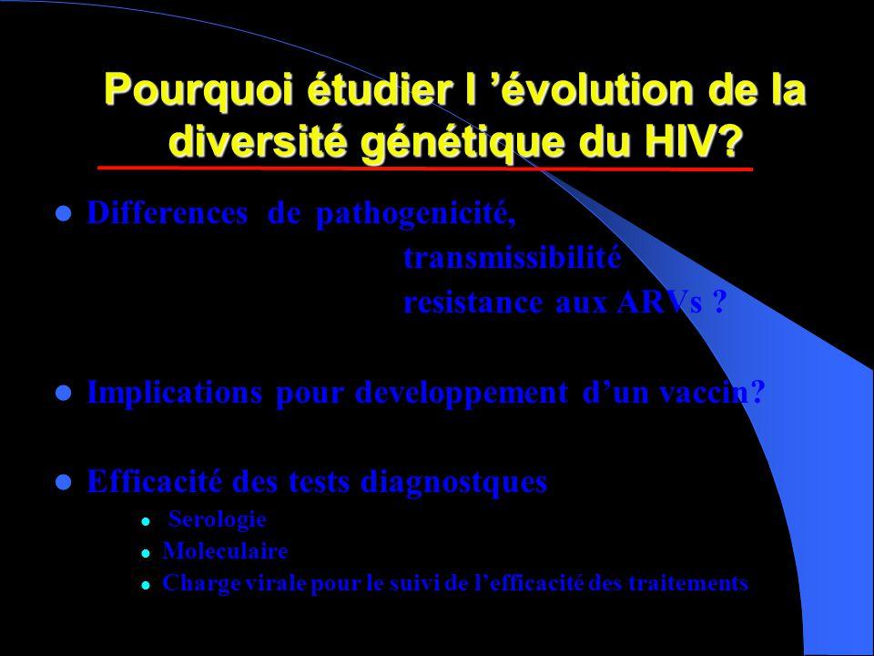 Pourquoi étudier l 'évolution de la diversité génétique du HIV