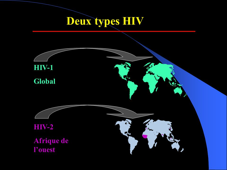 Deux types HIV HIV-1 Global HIV-2 Afrique de l'ouest