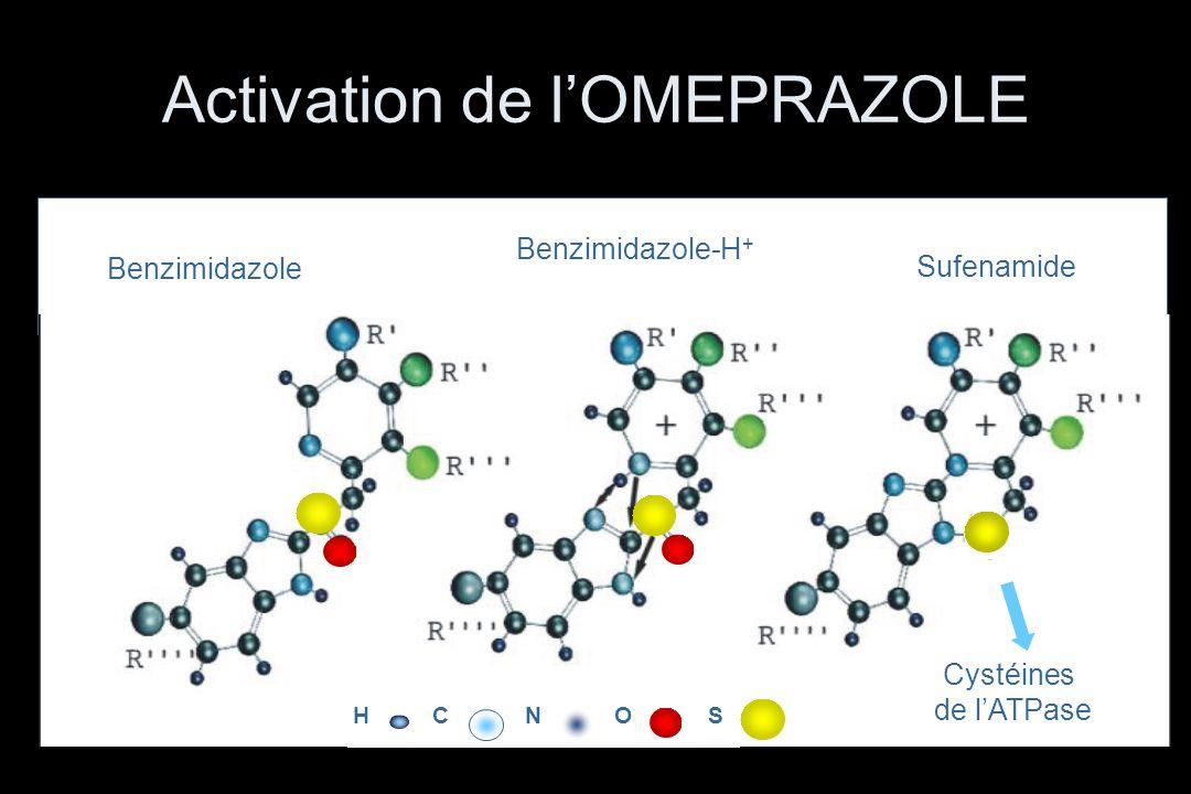 Activation de l'OMEPRAZOLE