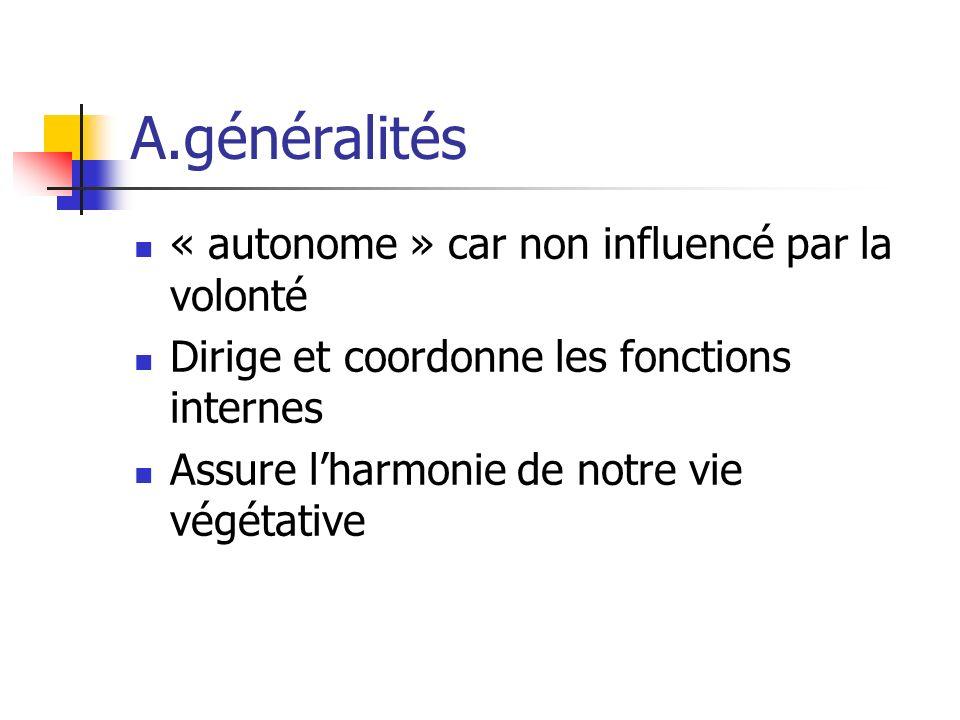 A.généralités « autonome » car non influencé par la volonté